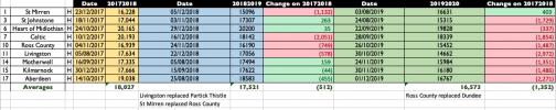 Screenshot 2019-12-08 at 10.48.29.png